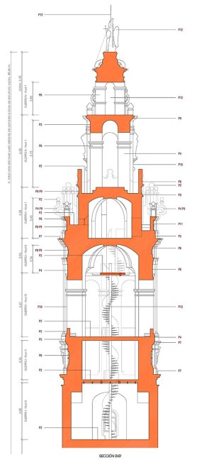 Sección de la torre campanario. (por encima del primer cuerpo).